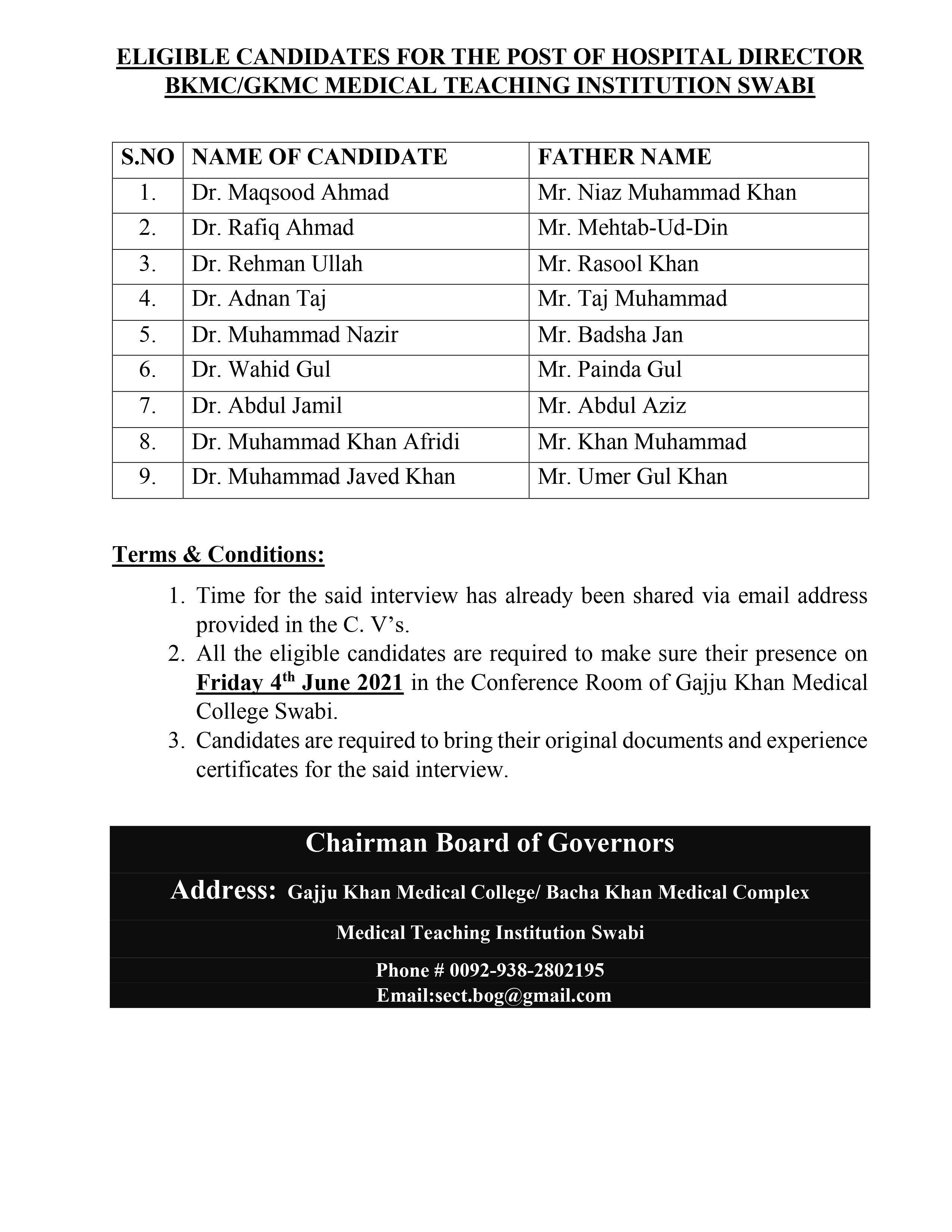 Eligible Candidate for interview for  the Post of Hospital Director BKMC / GKMC MTI Swabi.