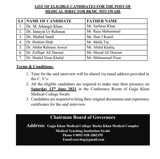 List of Eligible Candidates for the Post of Medical Director GKMC / BKMC Swabi