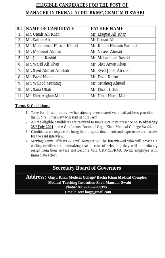 ELIGIBLE CANDIDATES FOR THE POST OF  MANAGER INTERNAL AUDIT BKMC/GKMC MTI SWABI
