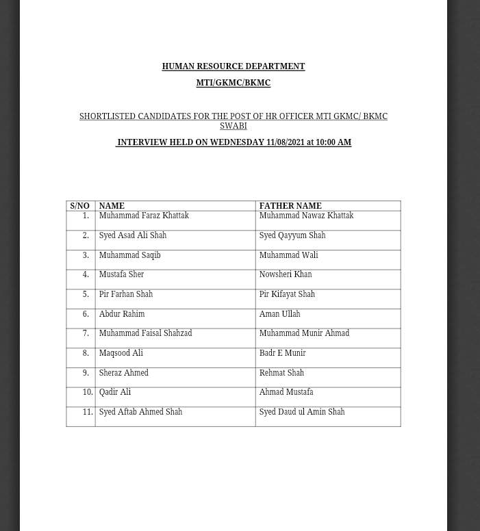 SHORTLISTED CANDIDATES FOR THE POST OF HR OFFICER MTI GKMC/ BKMC  SWABI INTERVIEW HELD ON WEDNESDAY 11/08/2021 at 10:00 AM
