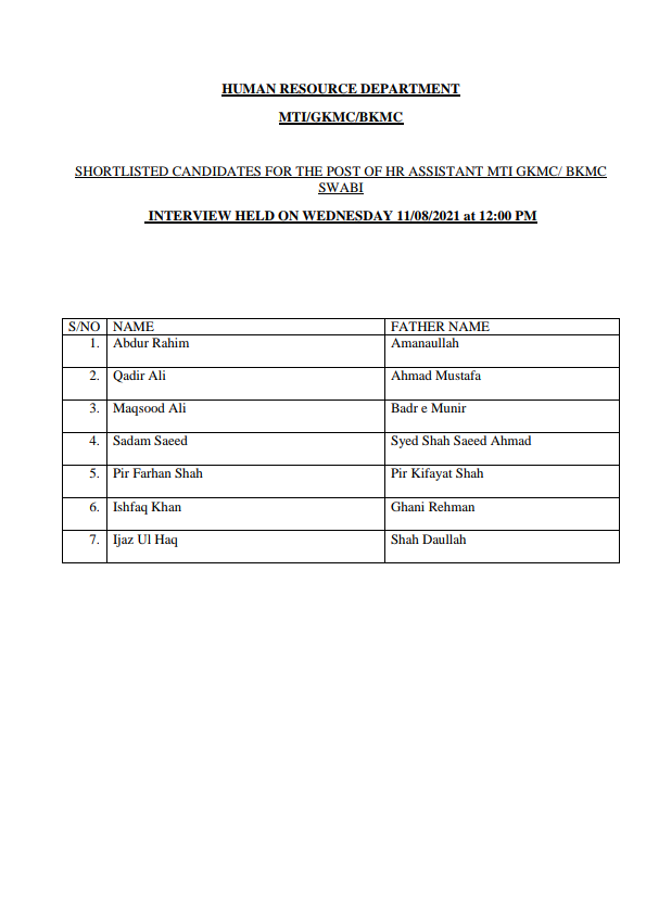 SHORTLISTED CANDIDATES FOR THE POST OF HR ASSISTANT MTI GKMC/ BKMC  SWABI INTERVIEW HELD ON WEDNESDAY 11/08/2021 at 12:00 PM